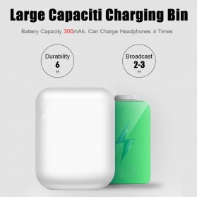 WOJOQ TWS Earphone Bluetooth Headset 5.0 with Charging Case - i12 - White - 3