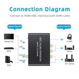 ALLOYSEED Konverter Audio DAC HDMI ARC Coaxial Toslink ke 3.5mm AUX RCA - AL192 - Black - 8