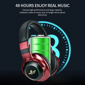 HANXI Wireless Headphone Bluetooth 5.0 3D Stereo with Mic - LED-008 - Blue - 4