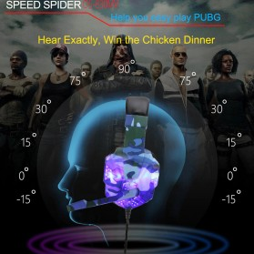 SOYTO Gaming Headphone Headset LED with Mic - SY830MV - Blue - 3