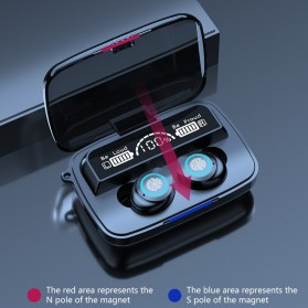 Robotsky TWS Sport Earphone True Wireless Bluetooth 5.0 with Powerbank Charging Dock 2000mAh - M17 - Black - 3