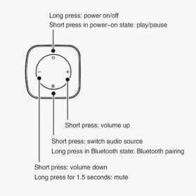 Xiaomi Redmi Soundbar Speaker 30W Home Theater Bluetooth 5.0 - MDZ-34-DA - Black - 10