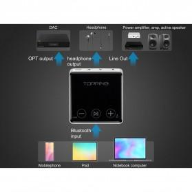 Topping BC3 Bluetooth 5.0 LDAC Receiver - Black - 8