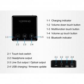 Topping BC3 Bluetooth 5.0 LDAC Receiver - Black - 9
