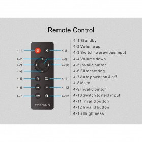 Topping E30 32bit/768K DSD512 DAC Hi-Res Decoder Touch Operation with Remote Control - Black - 12