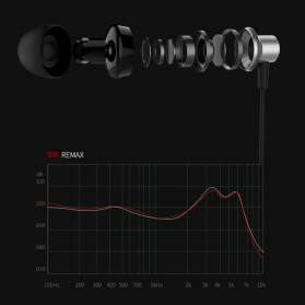 Remax Wired Earphone - RM-512 - Black - 5
