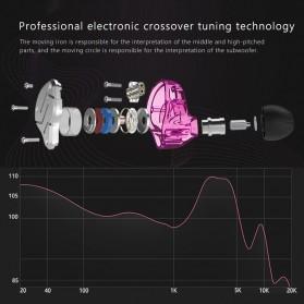 Knowledge Zenith Hybrid Earphone 1BA+1DD - KZ-ZSN - Black - 4