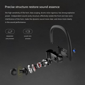 AWEI Wireless Mini Bluetooth Earphone - T2 - Black - 7