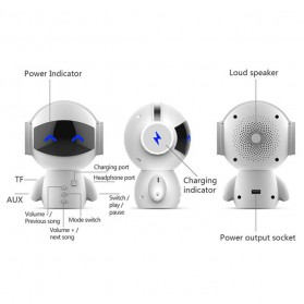 2 in 1 Speaker Bluetooth Portable + Power Bank Model Robot - M10 - Black - 4
