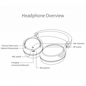 Bluedio F2 Wireless Bluetooth Headphones - Black - 5