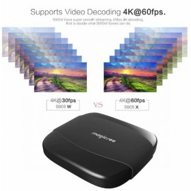MAGICSEE N4 Mini Smart TV Box Android 7.1 4K 2/16GB - Black - 2
