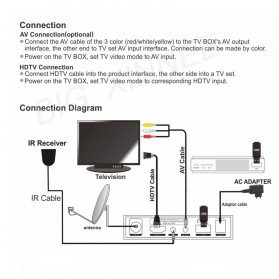 Gtmedia V8 Nova Smart Digital Satellite TV Box Receiver 1080P DVB-S2 - Black - 7