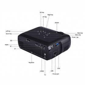 Touyinger Everycom X7A Proyektor 600p 1800 Lumens - Black - 5