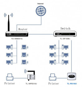 TP-LINK Single USB2.0 Port Fast Ethernet Print Server IPP - TL-PS110U - White - 5
