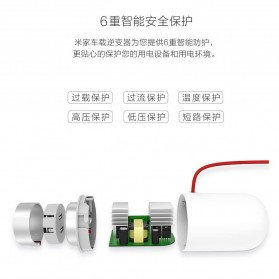 Xiaomi Mijia Car Inverter USB Charger Colokan Listrik Mobil 100W - White - 4