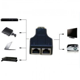 HDMI to Dual RJ45 Network Cable Extender Over Ethernet 1080p - HSV373 - Black - 2