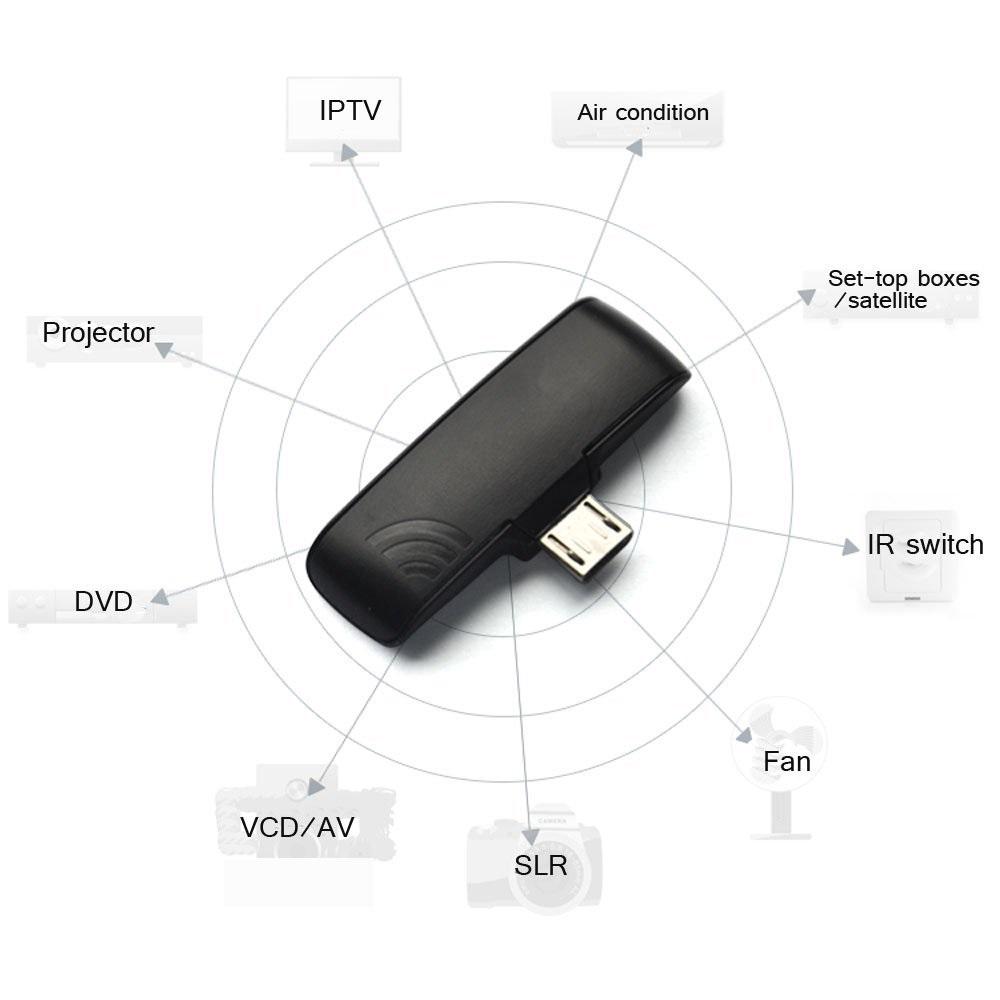 Zaza Infrared Smartphone Smart Remote Control For TV DVD