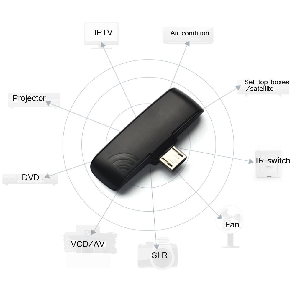 Zaza Remot Kontrol IR Smartphone Micro USB