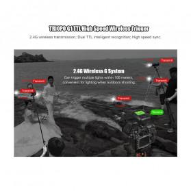 TRIOPO Wireless Flash Trigger Dual TTL WIdescreen LCD 1/8000s HSS - G1 - Black - 7