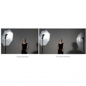 Godox Payung Studio Reflective Photography Umbrella White Translucent 75 Inch - UB-L2 - White - 7