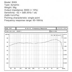 GMark KTV DIY Microphone Dynamic Driver - BIK9 - Black - 6