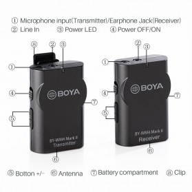 Boya Wireless Lavalier Microphone System for Smartphone & DSLR - BY-WM4 MKII - Black - 5