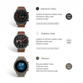 Xiaomi Amazfit GTR Sport Smartwatch Bluetooth 5.0 47mm - A1902 - Black - 6