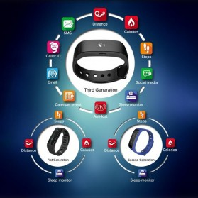 SKMEI Jam Tangan OLED Gelang Smartwatch Fitness Notification - L28T - Yellow - 4