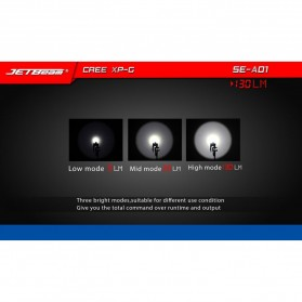 JETBeam SE-A01 Senter LED Mini CREE XP-G 130 Lumens - Black - 8