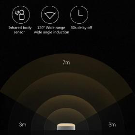 Xiaomi MiJia Yeelight Lampu Tidur LED Light sensor + PIR motion sensor - YLYD03YL - White - 5