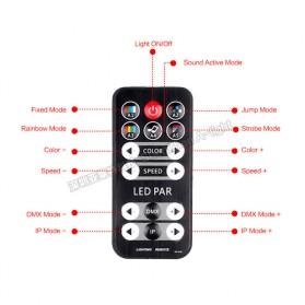 BleuFonce Lampu Sorot LED Par Light Dekorasi Ruangan dengan Remote Control - HY-W0712 - Black - 5