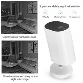 Xiaomi Mijia Smart Wireless IP Camera CCTV  F2.6 AI Humanoid 1080P - CMSXJ11A - White - 2