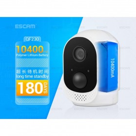 ESCAM QF230 Mini WiFi IP Camera CCTV HD 1080P - White - 8
