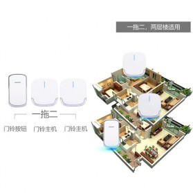 EARKONG Bell Pintu Wireless Doorbell LED 58 Tunes 1 Receiver -  A909 - White - 8