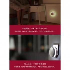 Xiaomi Smart Home Kit Family Suite - White - 7