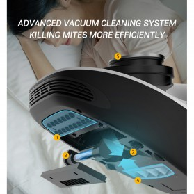 Xiaomi Deerma Vacuum Cleaner Penyedot Debu dengan Sinar UV Dust Mites Removal - CM1500 - White - 7