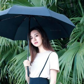 XIAOMI MIJIA Pinluo Payung Lipat Otomatis Portable Windproof Anti UV Umbrella  -  PLZDS04XM - Black - 6