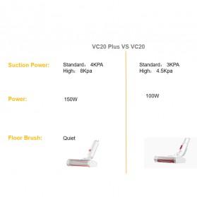 Xiaomi Deerma Alat Penyedot Debu Vacuum Cleaner Multifunction - VC20 Plus - White - 7