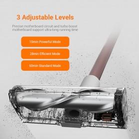 Xiaomi Mijia Dreame Alat Penyedot Debu Wireless Vacuum Cleaner - XR - White - 4