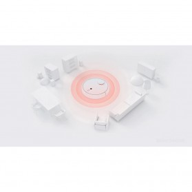 Xiaomi Mijia 1S Sweeping Robot Vacuum Cleaner 2000Pa - SDJQR03RR - White - 5