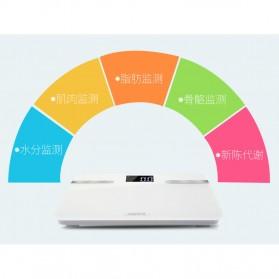 Remax Body Scales Timbangan Digital - RT-S1 - White - 6