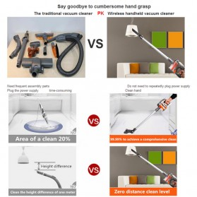 Penyedot Debu Genggam Mini Handheld Vacuum Cleaner - Gray - 7