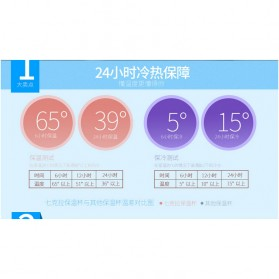 QKELLA Botol Minum Thermos Stainless Steel 450ml - QBW-001 - Blue - 7