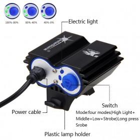TaffLED Lampu Sepeda Owl X2 LED CREE XML-T6 7000 Lumens - USB Power - Black - 5