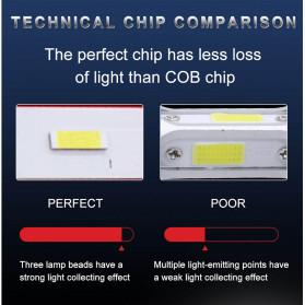 HAOSJ Lampu Mobil LED ZES Headlight 12000LM 55W 6000K H7 12V 2 PCS - K5 - Red - 8