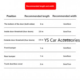 Karlor Stiker Vinyl Mobil Rubber Strip Car Bumper Edge Guard 5 x 100 CM - YSB190 - Red/Black - 5