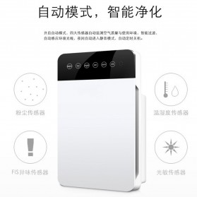 JIAQUAN Pembersih Ion Udara Air Purifier Cleaner PM2.5 - K1-1 - White - 2
