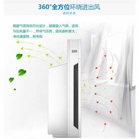 JIAQUAN Pembersih Ion Udara Air Purifier Cleaner PM2.5 - K1-1 - White - 7