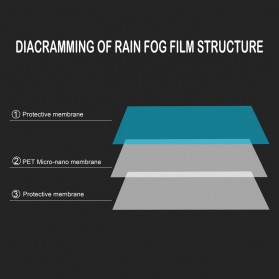 MOVEO Sticker Anti Fog Spion Mobil Waterproof Car Clear Film 20 x 24 cm 2 PCS - 17877 - 4