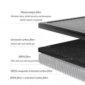 Xiaomi Youpin PETONEER Smart Air Purifier UV Sterilizer Ozone Generator - AOE020-M - White - 5